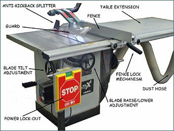 table-saw-safety-tips